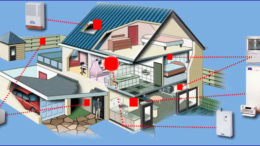 protezione della casa